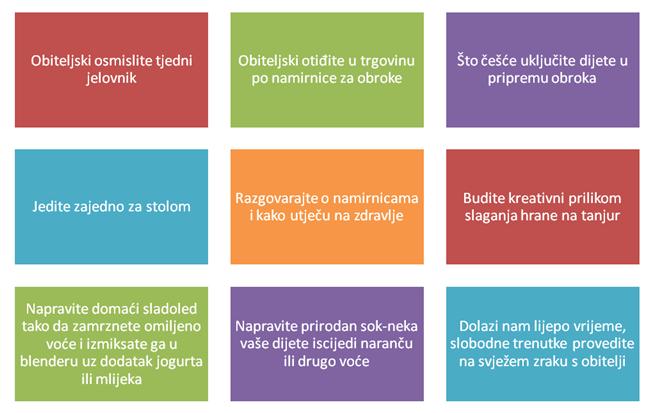 Read more about the article Djeca, tjelesna aktivnost i prehrana